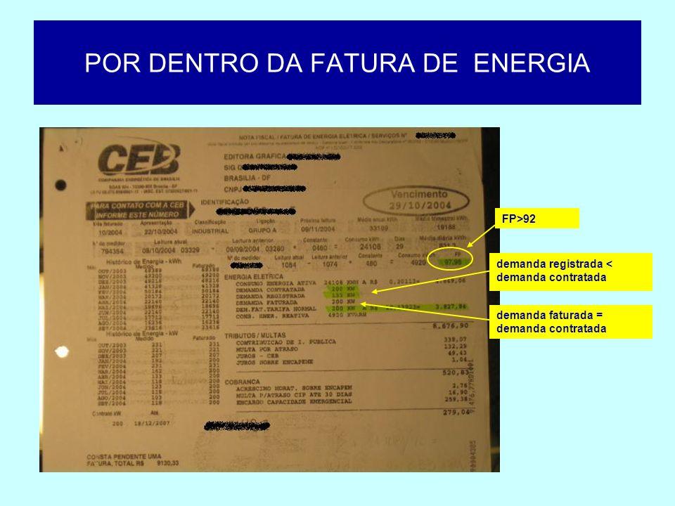 POR DENTRO DA FATURA DE ENERGIA FP<92 EREX Demanda registrada > demanda contratada Ultrapassagem de demanda contratada (200%) (multa)