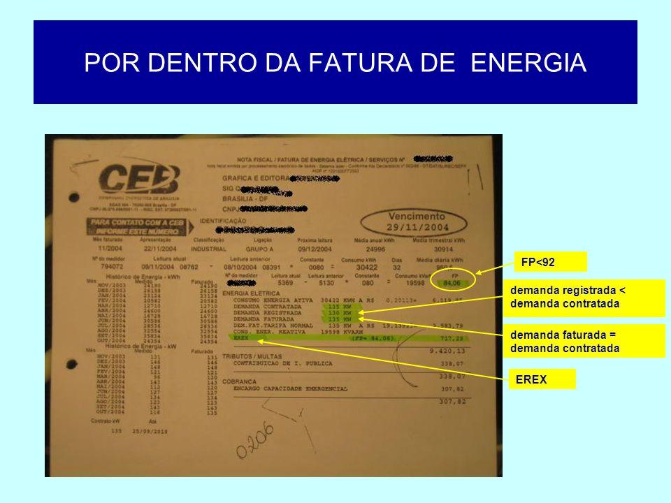 POR DENTRO DA FATURA DE ENERGIA FP>92 demanda registrada >demanda contratada Tarifa normal para demanda contratada Ultrapassagem de demanda contratada para o excedente (200%)