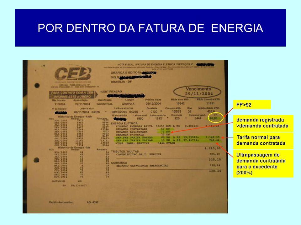 POR DENTRO DA FATURA DE ENERGIA FP>92 demanda registrada >demanda contratada Tarifa normal para demanda contratada Ultrapassagem de demanda contratada