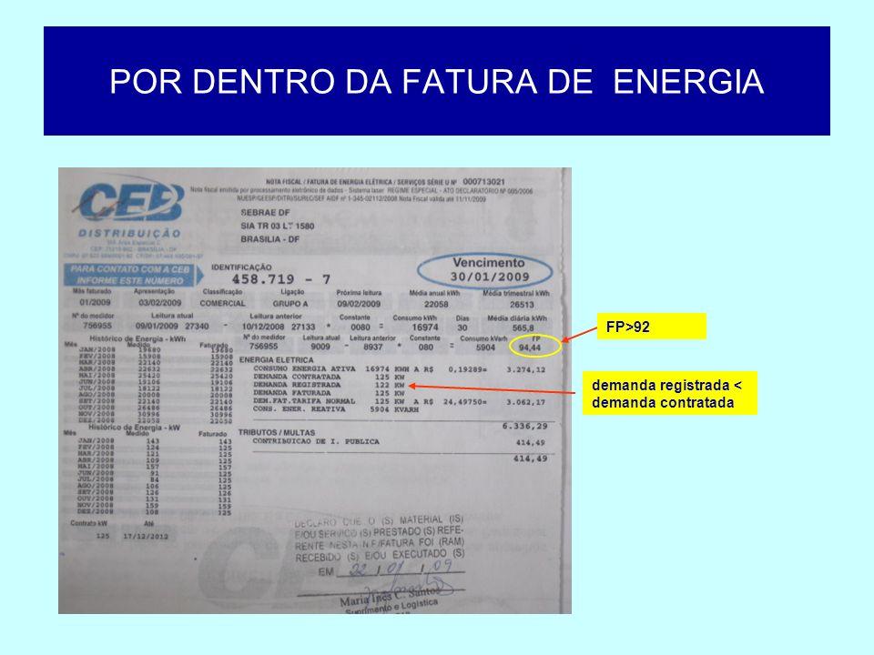 POR DENTRO DA FATURA DE ENERGIA FP>92 demanda registrada < demanda contratada
