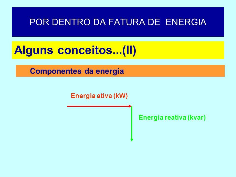 POR DENTRO DA FATURA DE ENERGIA Alguns conceitos...(II) Energia ativa (kW) Energia reativa (kvar) Componentes da energia