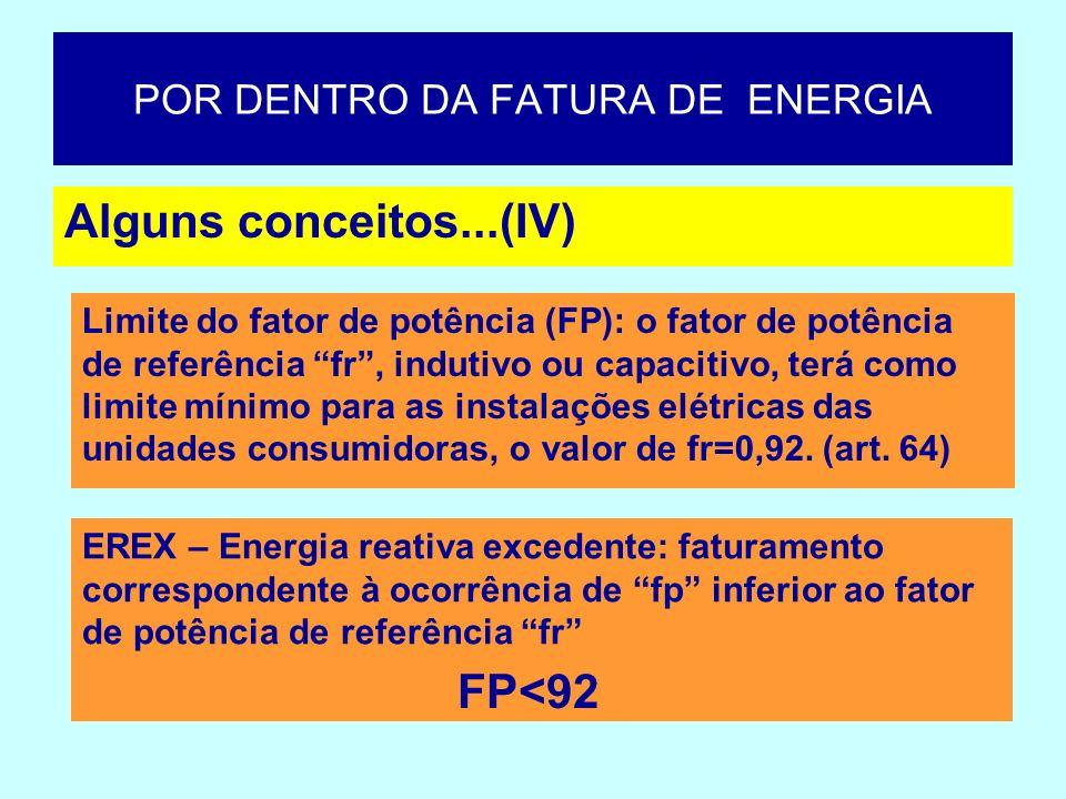 POR DENTRO DA FATURA DE ENERGIA Alguns conceitos...(IV) Limite do fator de potência (FP): o fator de potência de referência fr, indutivo ou capacitivo