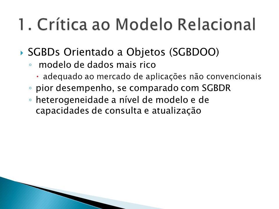 SGBDs Objeto-Relacional (SGBDOR) combina as melhores características do modelo de objetos no modelo relacional modelo rico + eficiência no gerenciamento de dados tecnologia relativamente nova exemplos: Oracle 11g, Informix, DB2, Postgresql