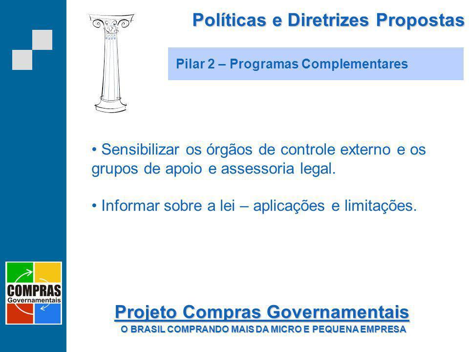 Políticas e Diretrizes Propostas Pilar 2 – Programas Complementares Sensibilizar os órgãos de controle externo e os grupos de apoio e assessoria legal