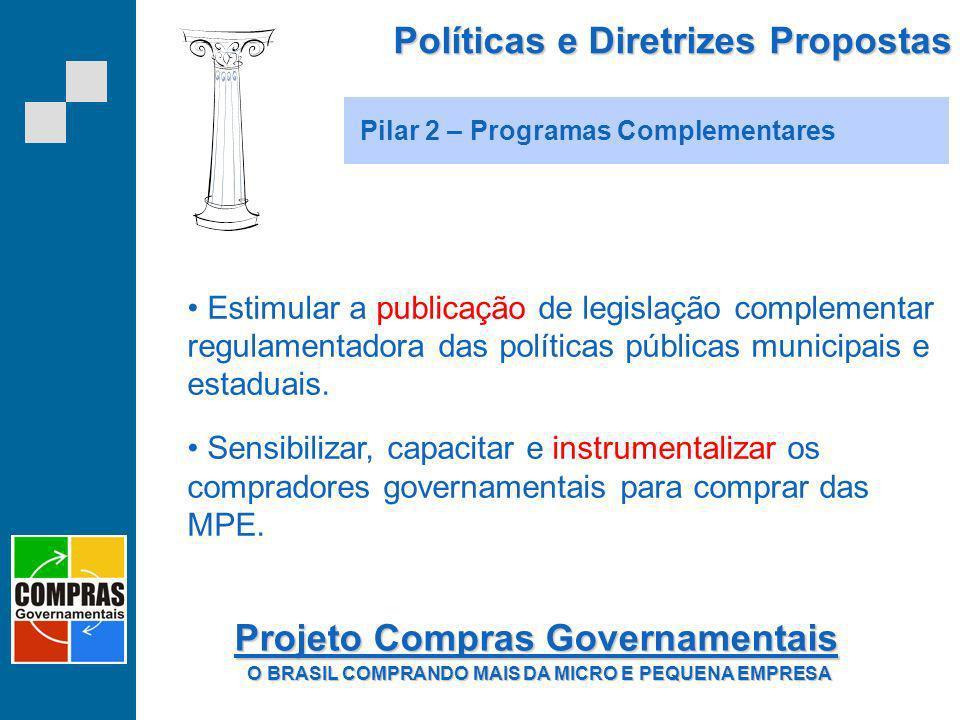 Políticas e Diretrizes Propostas Pilar 2 – Programas Complementares Estimular a publicação de legislação complementar regulamentadora das políticas pú