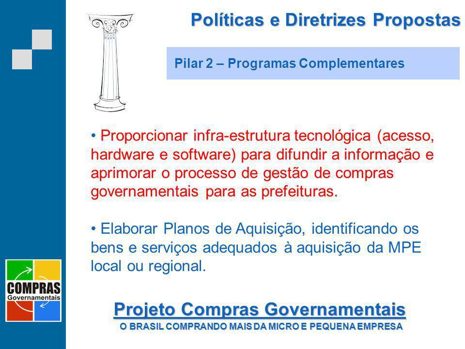 Políticas e Diretrizes Propostas Pilar 2 – Programas Complementares Proporcionar infra-estrutura tecnológica (acesso, hardware e software) para difund