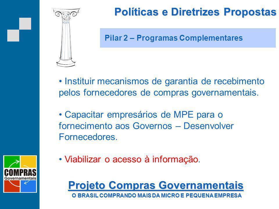 Políticas e Diretrizes Propostas Pilar 2 – Programas Complementares Instituir mecanismos de garantia de recebimento pelos fornecedores de compras gove