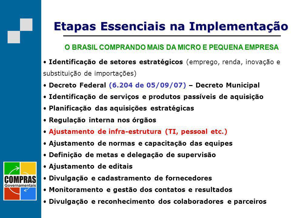 Identificação de setores estratégicos (emprego, renda, inovação e substituição de importações) Decreto Federal (6.204 de 05/09/07) – Decreto Municipal