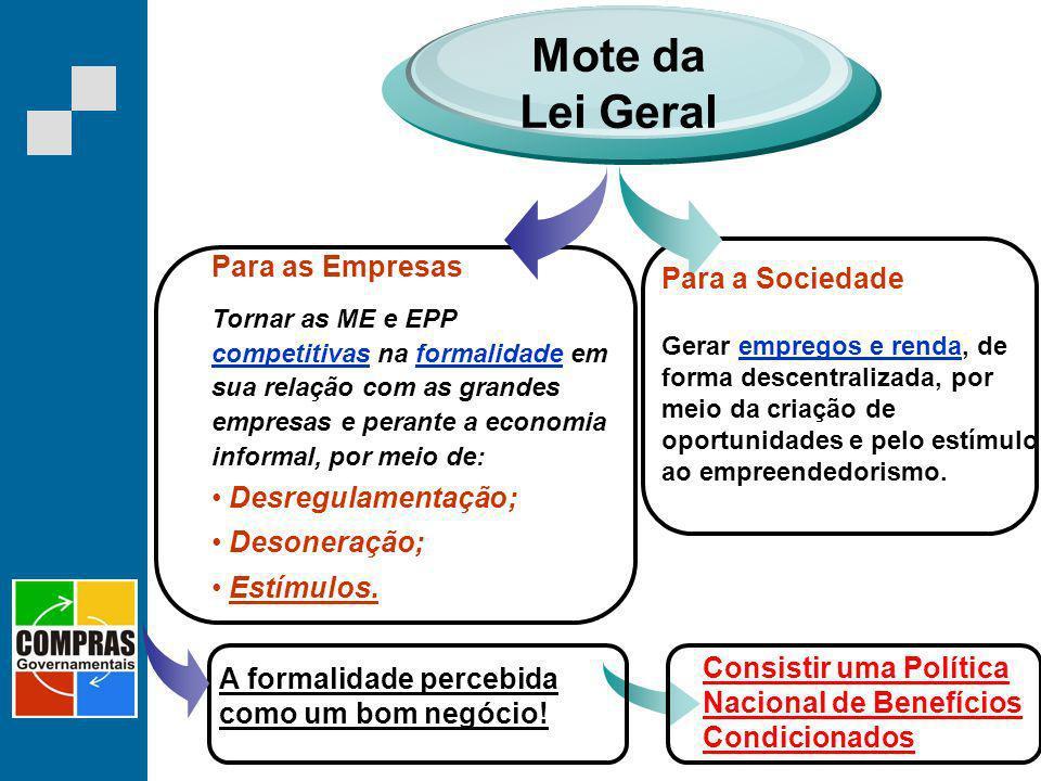 Estratégias para a Promoção do Desenvolvimento Local por meio das Compras Governamentais 3.