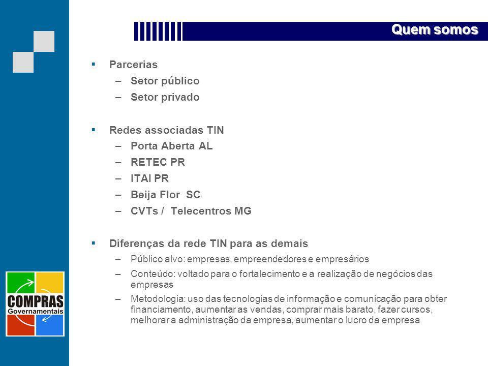 Parcerias –Setor público –Setor privado Redes associadas TIN –Porta Aberta AL –RETEC PR –ITAI PR –Beija Flor SC –CVTs / Telecentros MG Diferenças da r