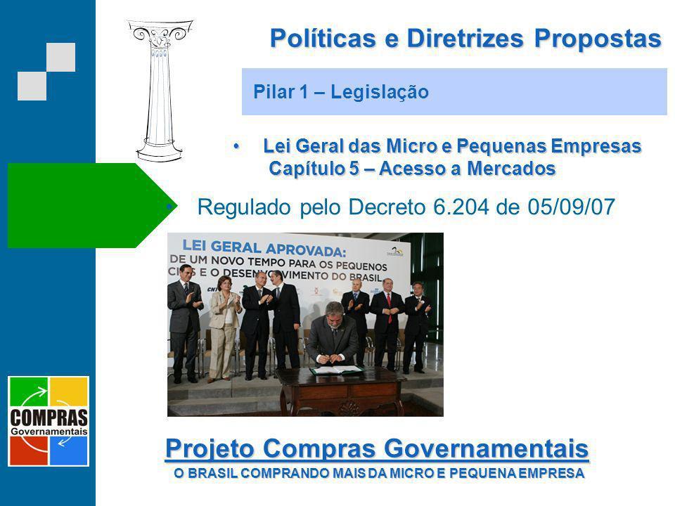 Políticas e Diretrizes Propostas Pilar 1 – Legislação Lei Geral das Micro e Pequenas Empresas Capítulo 5 – Acesso a Mercados Lei Geral das Micro e Peq