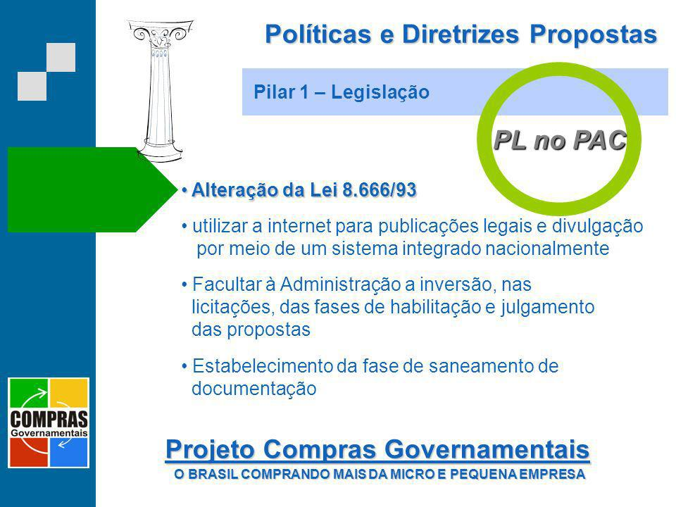 Políticas e Diretrizes Propostas Pilar 1 – Legislação Alteração da Lei 8.666/93 Alteração da Lei 8.666/93 utilizar a internet para publicações legais