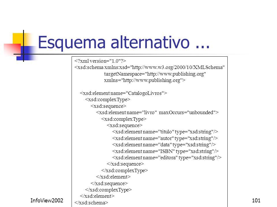 InfoView2002101 Esquema alternativo... <xsd:schema xmlns:xsd=