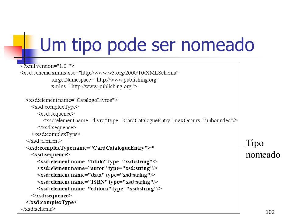 102 Um tipo pode ser nomeado <xsd:schema xmlns:xsd=