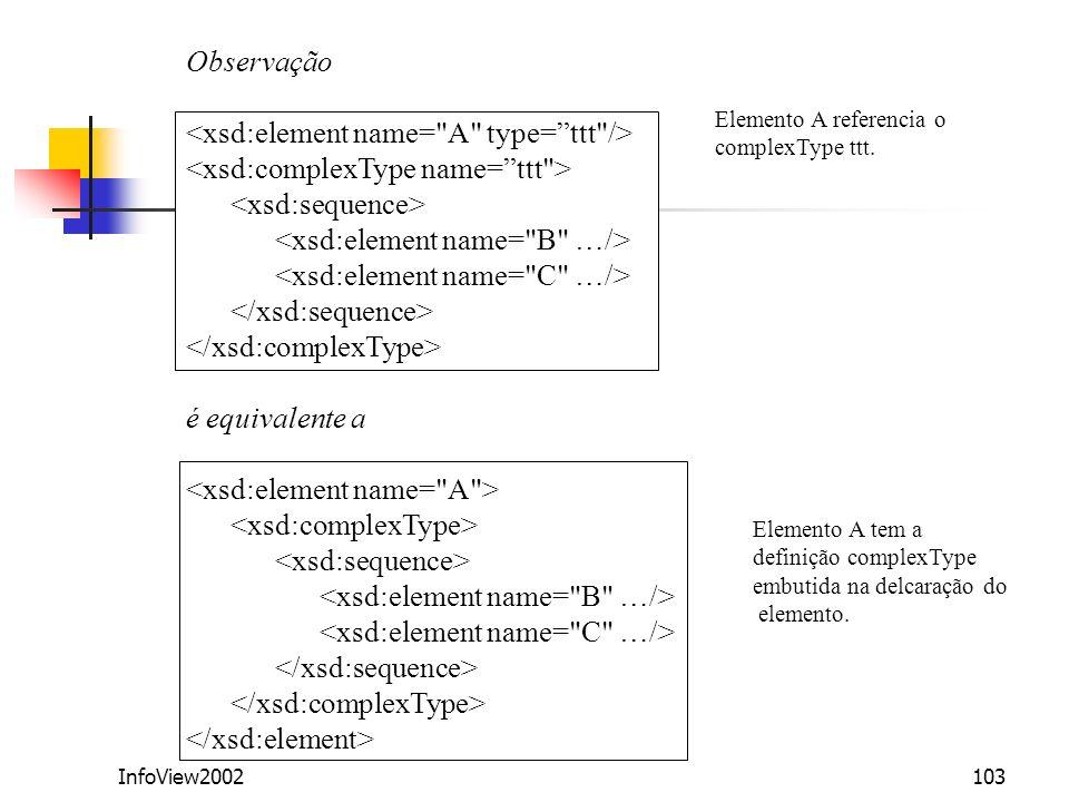 InfoView2002103 Observação é equivalente a Elemento A referencia o complexType ttt. Elemento A tem a definição complexType embutida na delcaração do e