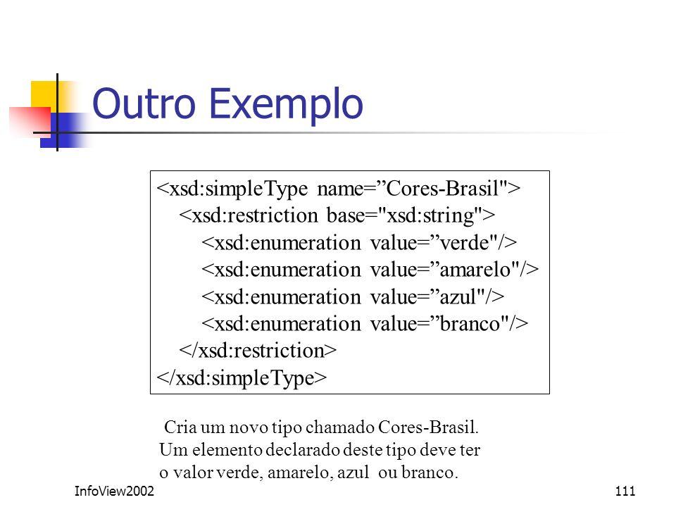 InfoView2002111 Outro Exemplo Cria um novo tipo chamado Cores-Brasil. Um elemento declarado deste tipo deve ter o valor verde, amarelo, azul ou branco