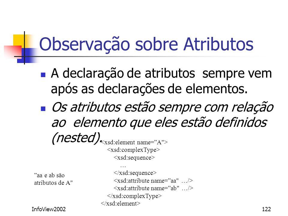 InfoView2002122 Observação sobre Atributos A declaração de atributos sempre vem após as declarações de elementos. Os atributos estão sempre com relaçã
