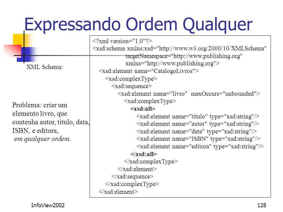 InfoView2002128 Expressando Ordem Qualquer <xsd:schema xmlns:xsd=