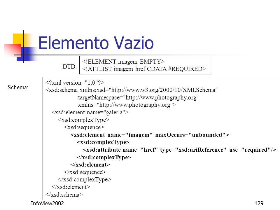 InfoView2002129 Elemento Vazio <xsd:schema xmlns:xsd=