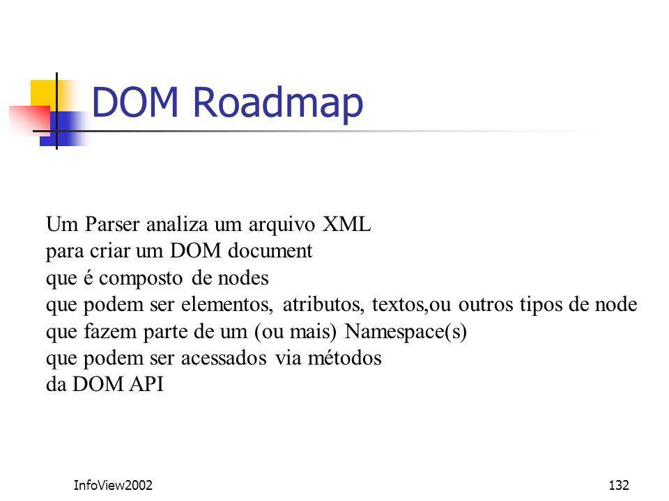 InfoView2002132 DOM Roadmap Um Parser analiza um arquivo XML para criar um DOM document que é composto de nodes que podem ser elementos, atributos, te