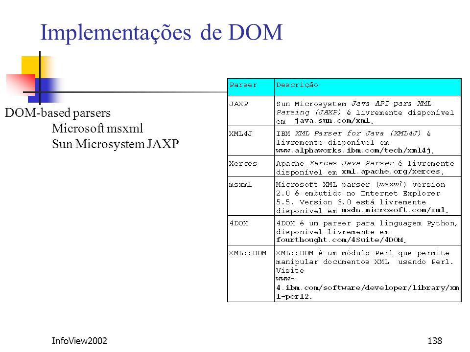 InfoView2002138 Implementações de DOM DOM-based parsers Microsoft msxml Sun Microsystem JAXP
