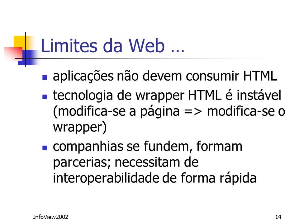 InfoView200214 Limites da Web … aplicações não devem consumir HTML tecnologia de wrapper HTML é instável (modifica-se a página => modifica-se o wrappe