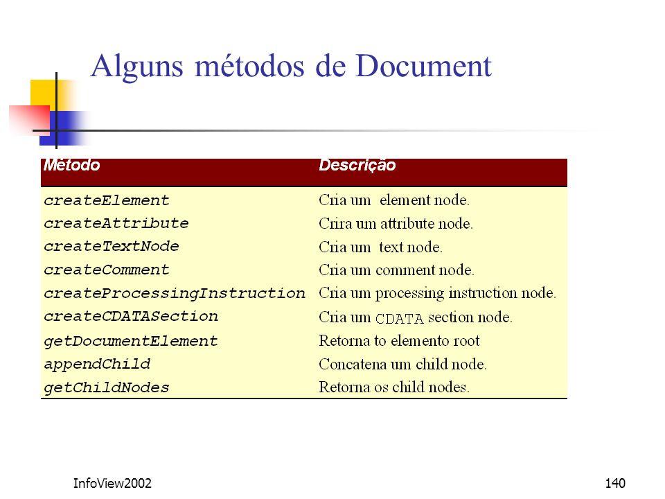 InfoView2002140 Alguns métodos de Document