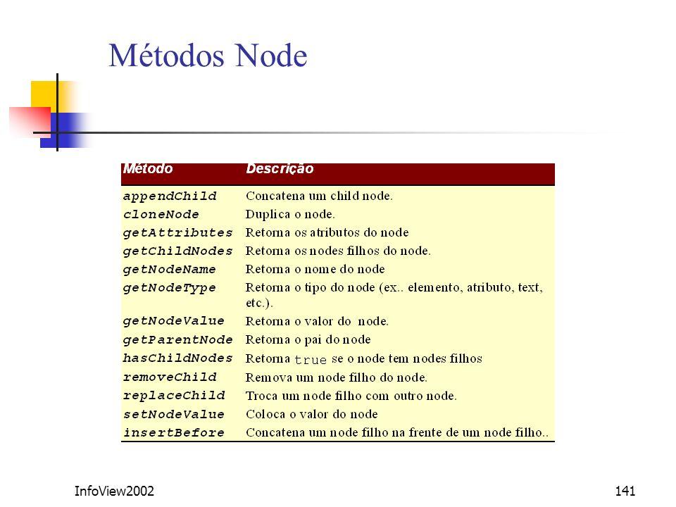 InfoView2002141 Métodos Node