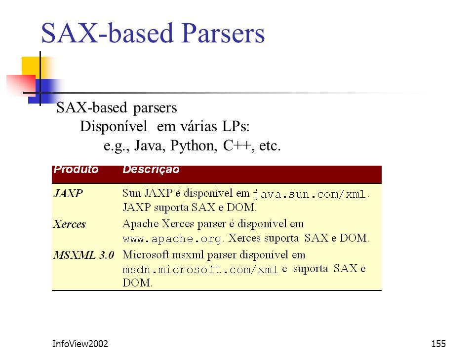 InfoView2002155 SAX-based Parsers SAX-based parsers Disponível em várias LPs: e.g., Java, Python, C++, etc.