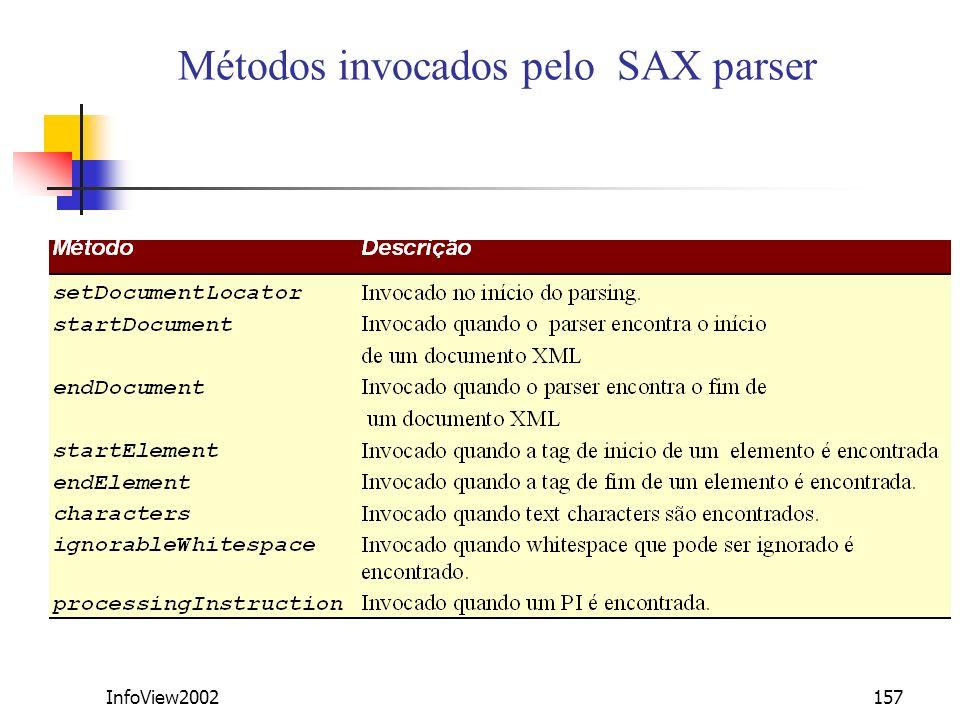 InfoView2002157 Métodos invocados pelo SAX parser