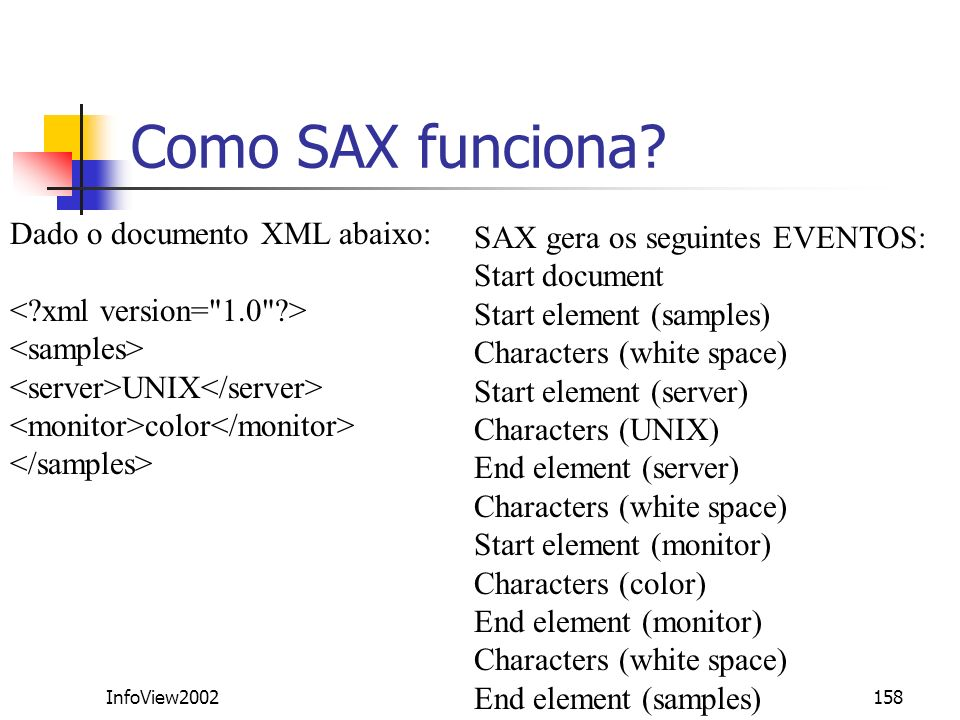 InfoView2002158 Como SAX funciona? Dado o documento XML abaixo: UNIX color SAX gera os seguintes EVENTOS: Start document Start element (samples) Chara