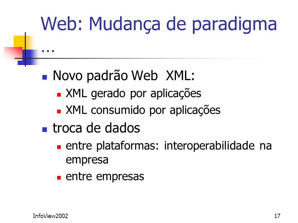 InfoView200217 Web: Mudança de paradigma … Novo padrão Web XML: XML gerado por aplicações XML consumido por aplicações troca de dados entre plataforma