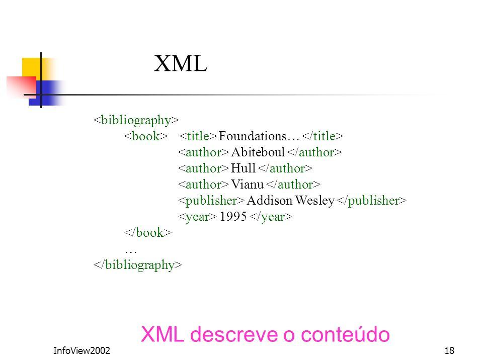 InfoView200218 XML Foundations… Abiteboul Hull Vianu Addison Wesley 1995 … XML descreve o conteúdo