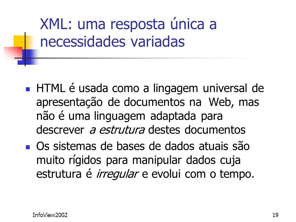 InfoView200219 XML: uma resposta única a necessidades variadas HTML é usada como a lingagem universal de apresentação de documentos na Web, mas não é