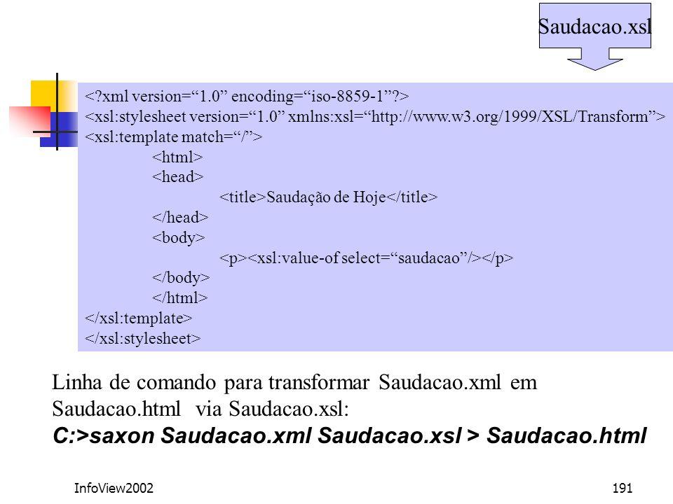 InfoView2002191 Saudação de Hoje Saudacao.xsl Linha de comando para transformar Saudacao.xml em Saudacao.html via Saudacao.xsl: C:>saxon Saudacao.xml