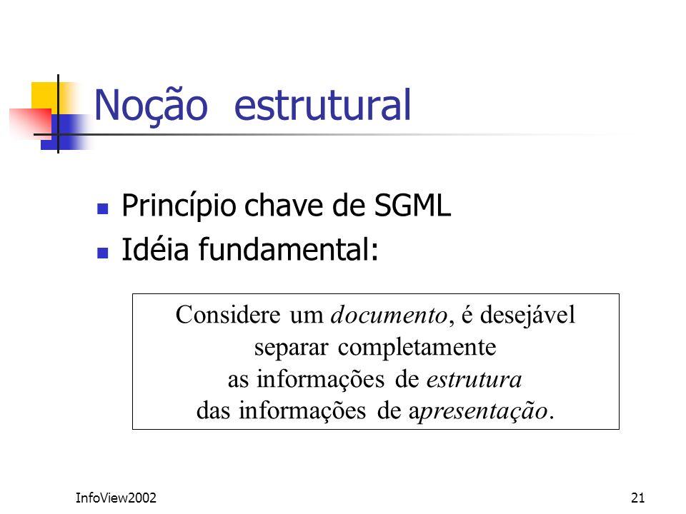 InfoView200221 Noção estrutural Princípio chave de SGML Idéia fundamental: Considere um documento, é desejável separar completamente as informações de