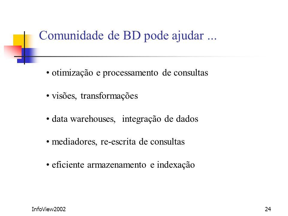 InfoView200224 Comunidade de BD pode ajudar... otimização e processamento de consultas visões, transformações data warehouses, integração de dados med