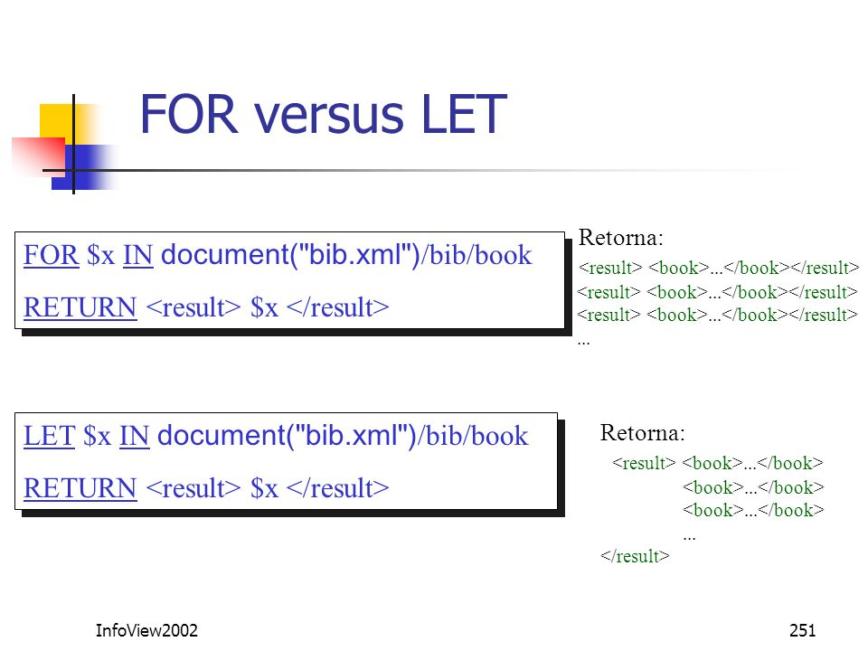 InfoView2002251 FOR versus LET FOR $x IN document(