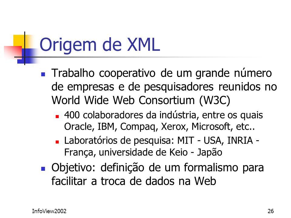 InfoView200226 Origem de XML Trabalho cooperativo de um grande número de empresas e de pesquisadores reunidos no World Wide Web Consortium (W3C) 400 c
