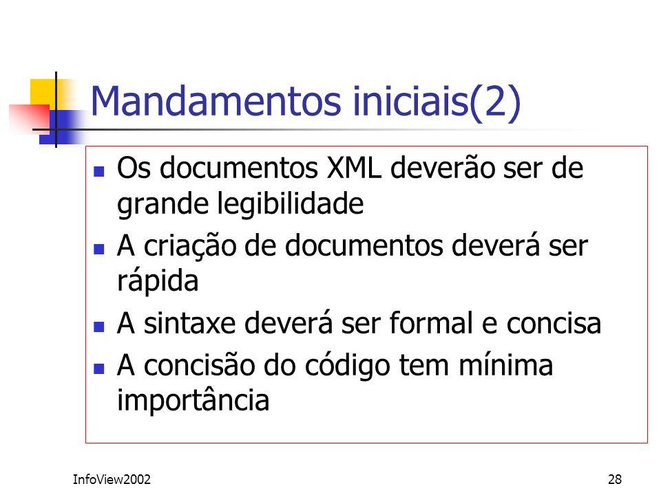 InfoView200228 Mandamentos iniciais(2) Os documentos XML deverão ser de grande legibilidade A criação de documentos deverá ser rápida A sintaxe deverá