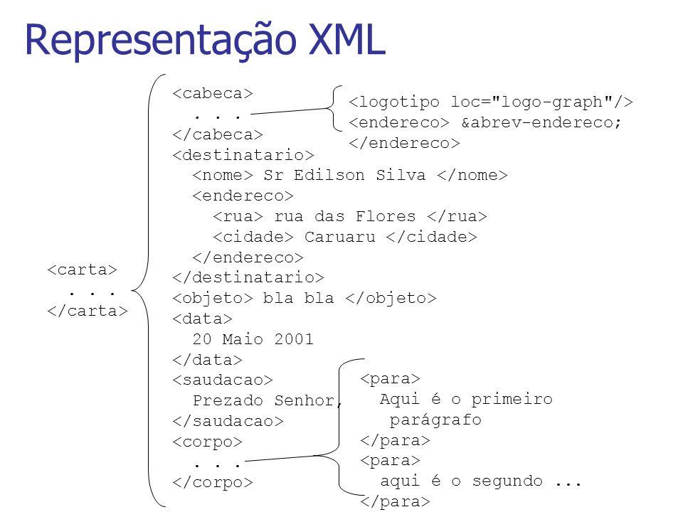 Representação XML...... Sr Edilson Silva rua das Flores Caruaru bla bla 20 Maio 2001 Prezado Senhor,... Aqui é o primeiro parágrafo aqui é o segundo..