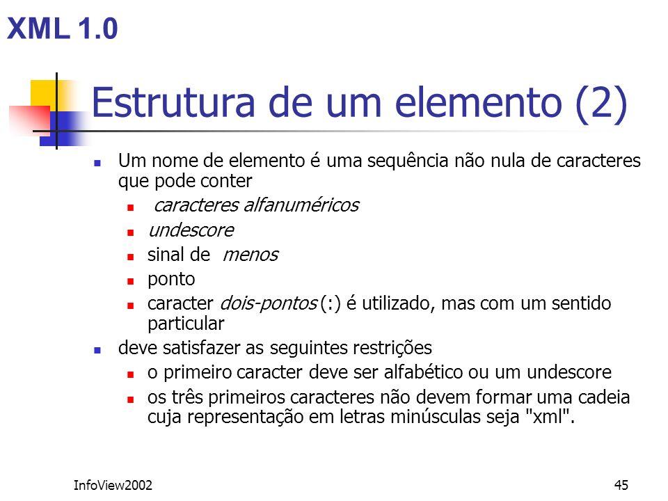 InfoView200245 Estrutura de um elemento (2) Um nome de elemento é uma sequência não nula de caracteres que pode conter caracteres alfanuméricos undesc