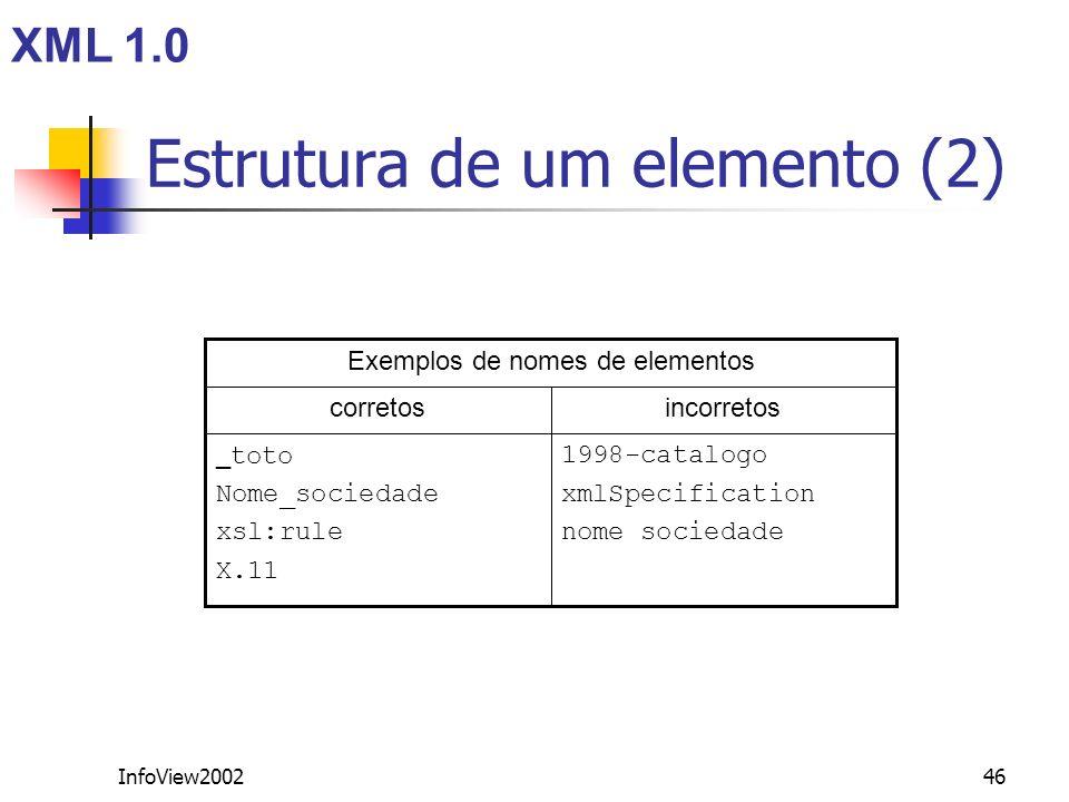 InfoView200246 Estrutura de um elemento (2) Exemplos de nomes de elementos 1998-catalogo xmlSpecification nome sociedade _ toto Nome_sociedade xsl:rul