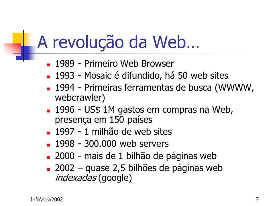 InfoView20027 A revolução da Web… 1989 - Primeiro Web Browser 1993 - Mosaic é difundido, há 50 web sites 1994 - Primeiras ferramentas de busca (WWWW,