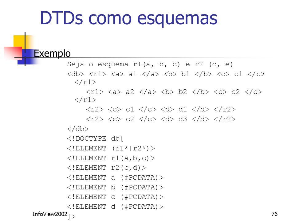 InfoView200276 DTDs como esquemas Exemplo Seja o esquema r1(a, b, c) e r2 (c, e) a1 b1 c1 a2 b2 c2 c1 d1 c2 d3 <!DOCTYPE db[ ]>