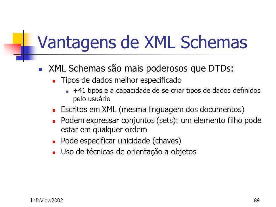 InfoView200289 Vantagens de XML Schemas XML Schemas são mais poderosos que DTDs: Tipos de dados melhor especificado +41 tipos e a capacidade de se cri