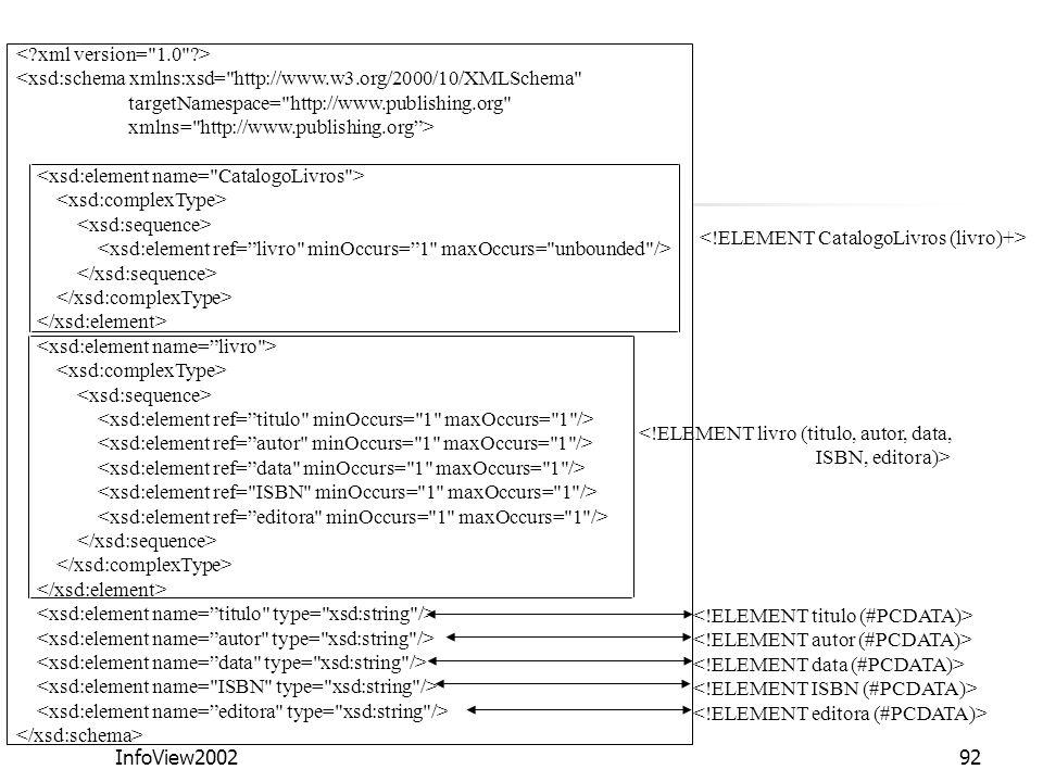 InfoView200292 <xsd:schema xmlns:xsd=