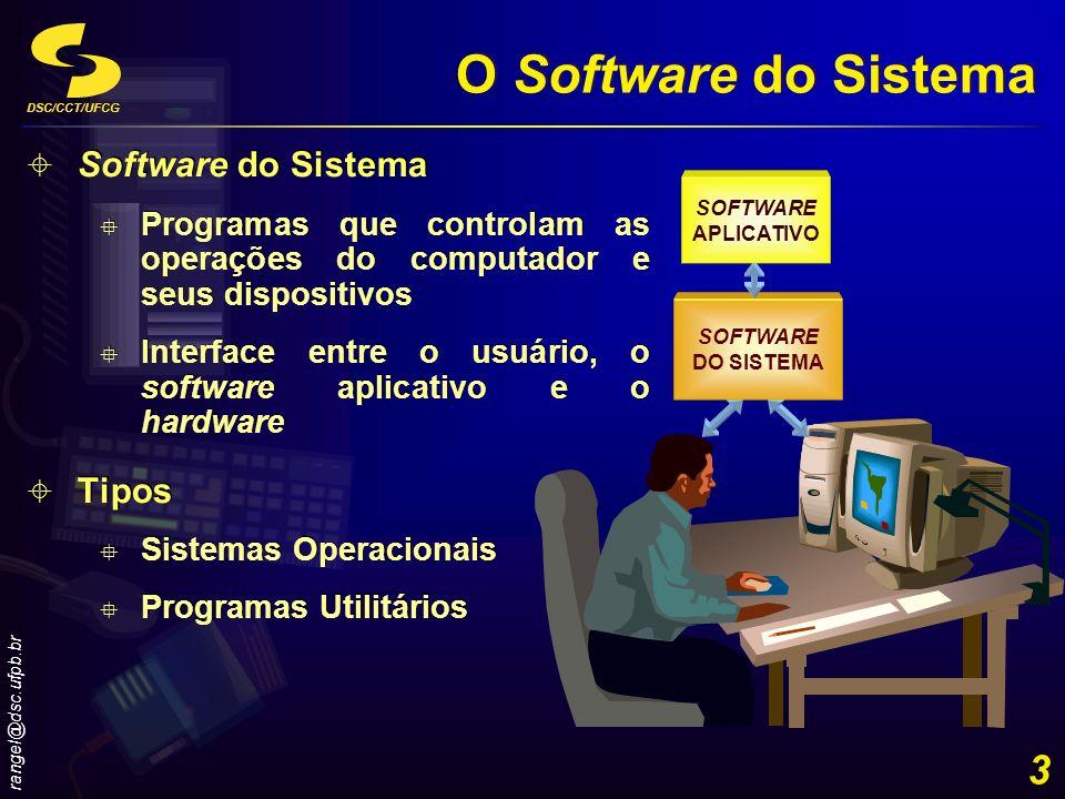 DSC/CCT/UFCG rangel@dsc.ufpb.br 4 Sistemas Operacionais Sistema Operacional Conjunto de programas contendo instruções que coordenam todas as atividades entre recursos computacionais Sistema Operacional Conjunto de programas contendo instruções que coordenam todas as atividades entre recursos computacionais Requisito para o funcionamento de um computador Ponto de partida para um aprendizado voltado para o domínio de qualquer computador Necessidade de um tipo específico ou de uma família específica de processadores (e.g.