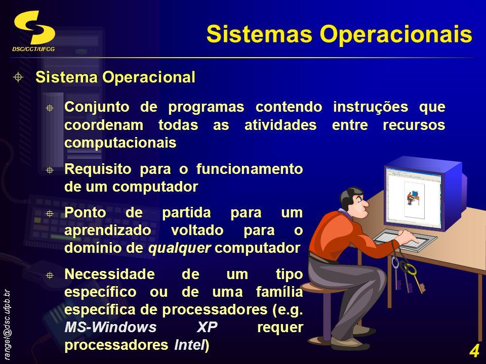 DSC/CCT/UFCG rangel@dsc.ufpb.br 15 Passo 5 O BIOS procura os arquivos do sistema no drive A (disco flexível) e, em seguida, no drive C (disco rígido) Passo 5 O BIOS procura os arquivos do sistema no drive A (disco flexível) e, em seguida, no drive C (disco rígido) Funções dos Sistemas Operacionais Inicialização de um sistema computacional Arquivos do sistema Arquivos específicos do sistema operacional, carregados durante a inicialização Arquivos do sistema Arquivos específicos do sistema operacional, carregados durante a inicialização processador BIOS placas de expansão placas de expansão conectores drive de CD-ROM chip CMOS chip CMOS disco rígido disco rígido drive de disco flexível drive de disco flexível