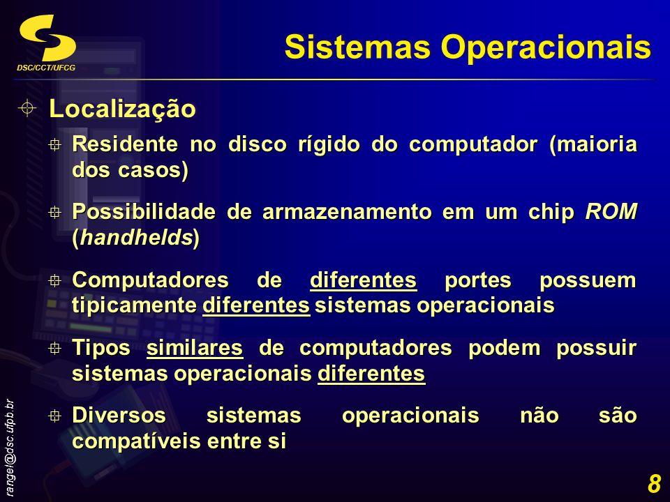 DSC/CCT/UFCG rangel@dsc.ufpb.br 19 Funções dos Sistemas Operacionais Aplicação em foreground Aplicações em background (listadas na barra de ferramentas) Ambiente Multi-Tarefas Usuário trabalha ao mesmo tempo com duas ou mais aplicações residentes na memória